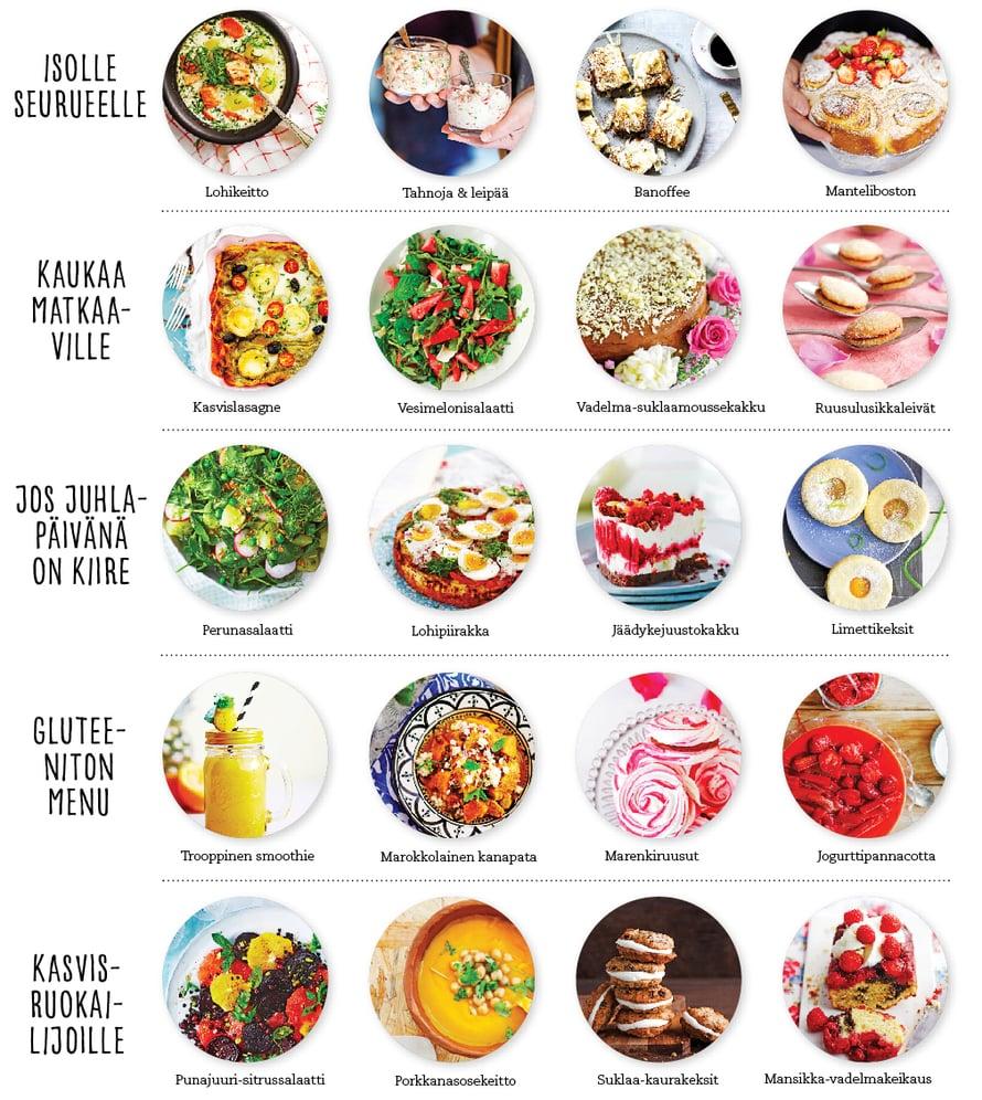 Valitse hyvä ruoka, lisuke ja herkullinen jälkiruoka, ja vieraasi kiittävät. Linkit kaikkiin resepteihin löytyvät jutusta.