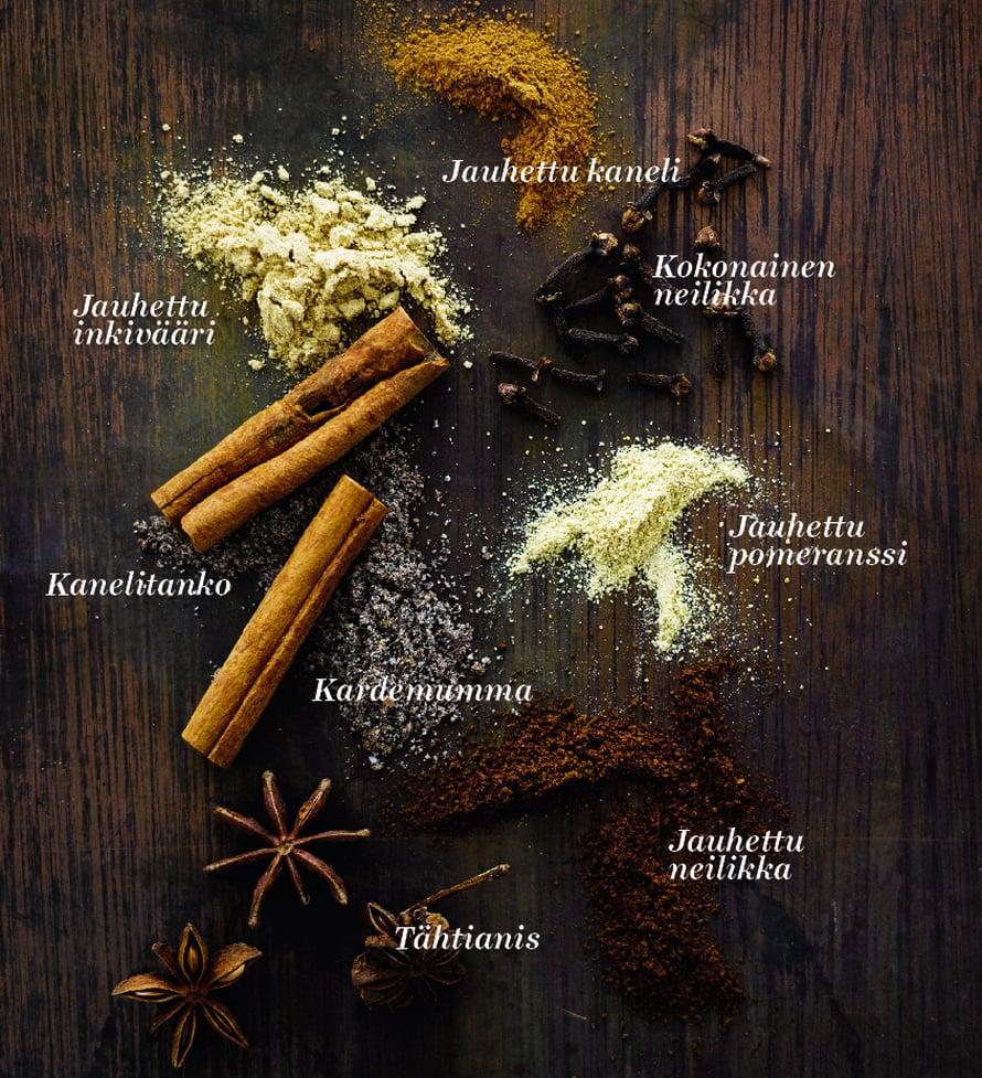 Piparkakkuja tai glögiä on mahdotonta kuvitella ilman oikeita mausteita; vain niillä syntyvät rakastetut maut ja tuoksut. Kokeile rohkeasti mausteita myös uusina yhdistelminä, yllätyt iloisesti.