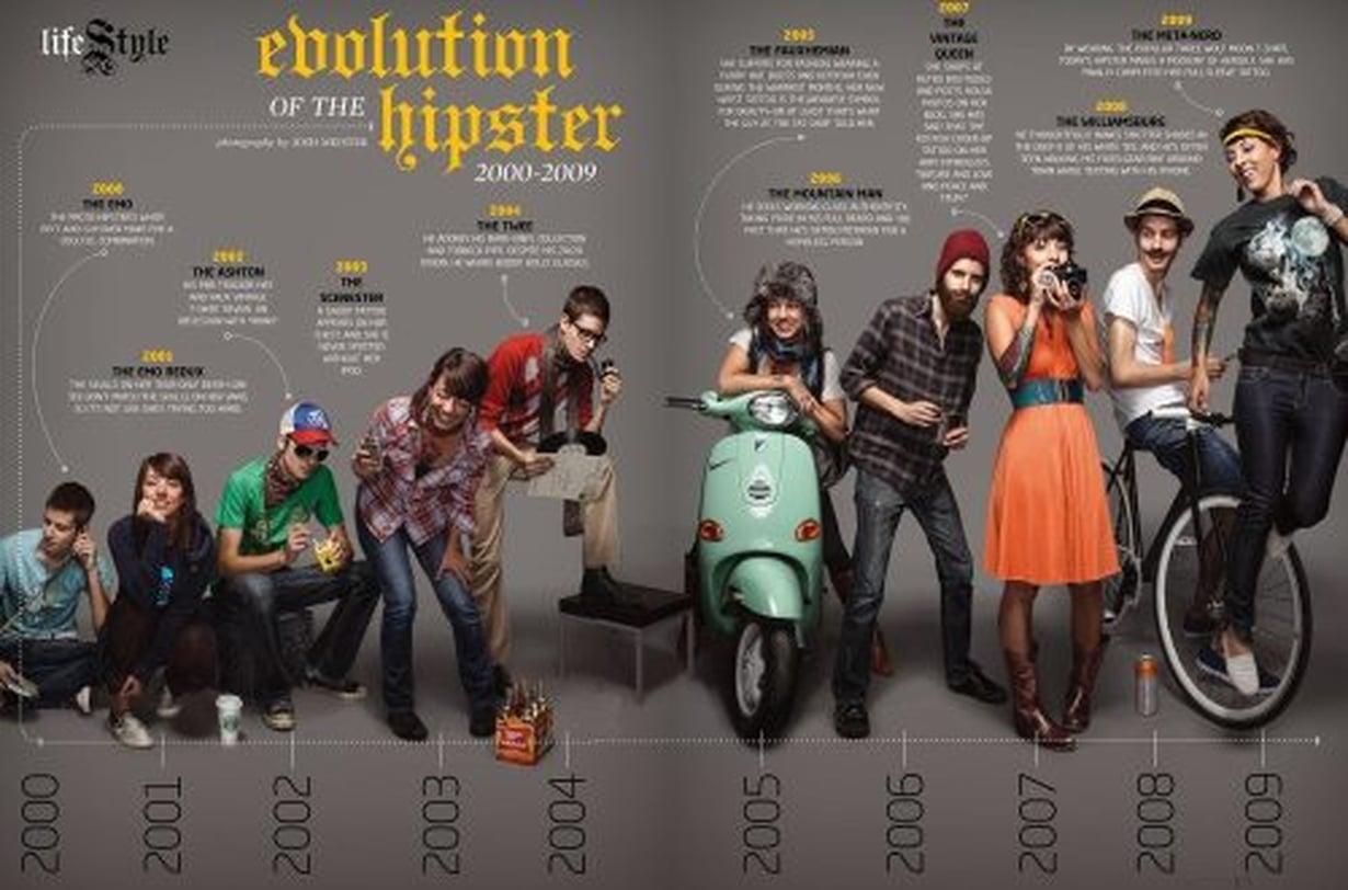 hipst