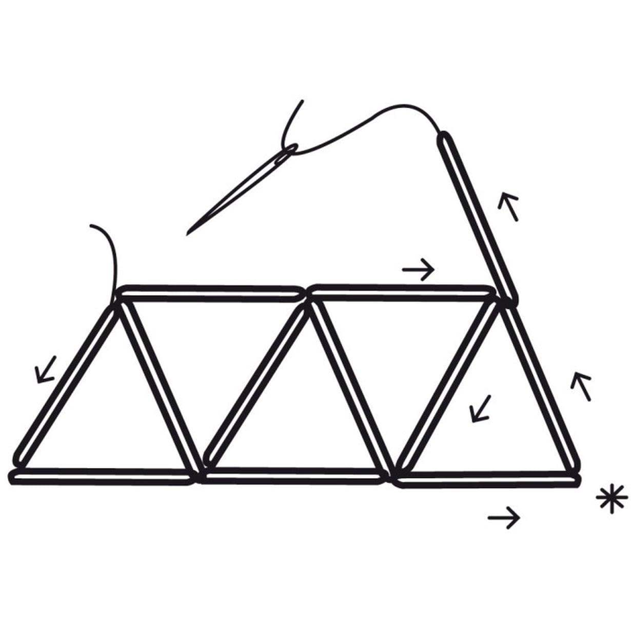 Tee samalla tavalla vielä kaksi kolmiota. Pujota lankaan yksi pilli ja solmi neulalanka aloituskulmaan. Työnnä neula ensimmäisen pillin läpi. Solmi neulalanka kolmioketjun oikeaan alakulmaan (*-merkki).