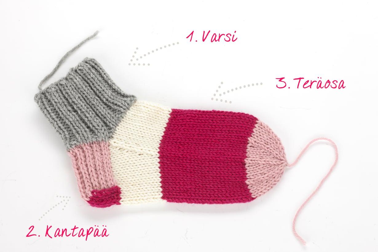Näillä ohjeilla onnistut tekemään villasukat vaikka elämäsi ensimmäistä kertaa. Katso videot ja kuvat!